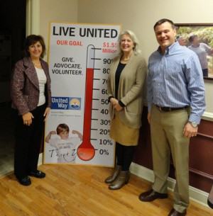 United Way At 80% Of Campaign Goal