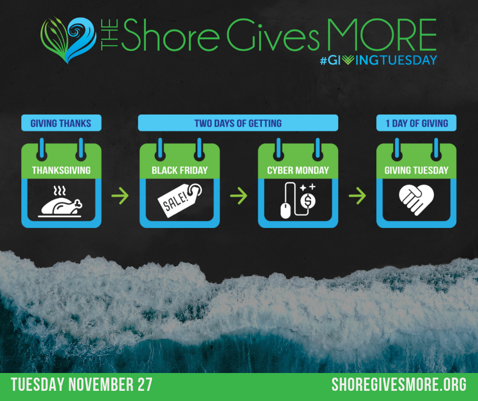 'Shore Gives More' Initiative Continues To Grow